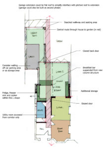 Extension design Heaton Moor
